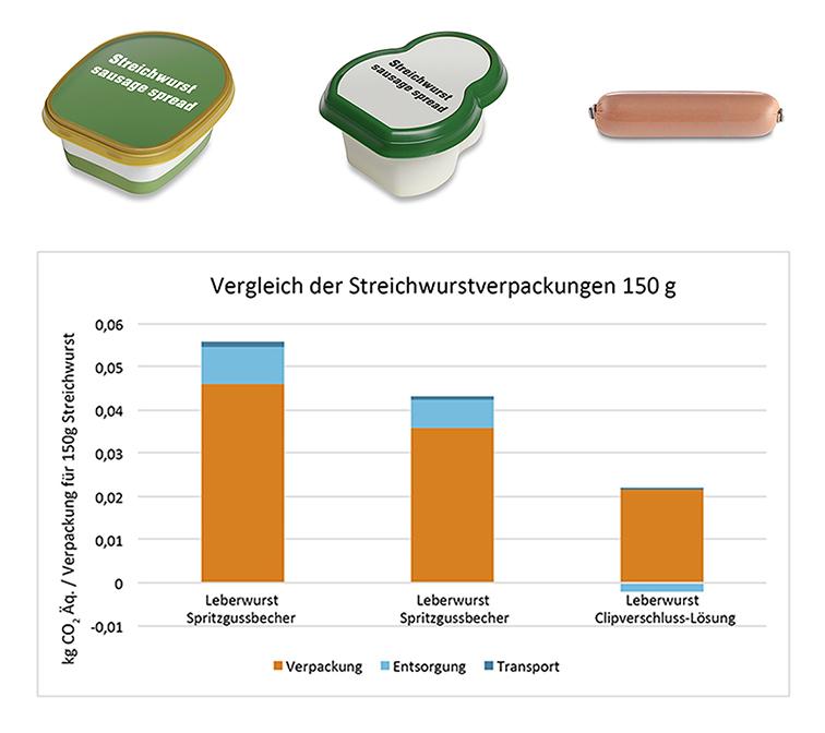 PCS_Vergleich_Streichwurst.jpg